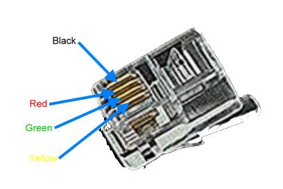 Usoc Rj11 Wiring further Rj12 Phone Jack Wiring additionally Rj11 Socket Wiring Diagram Australia besides Telephone Circuit Related Keywords Suggestions further Modular connector. on rj25 telephone jack wiring